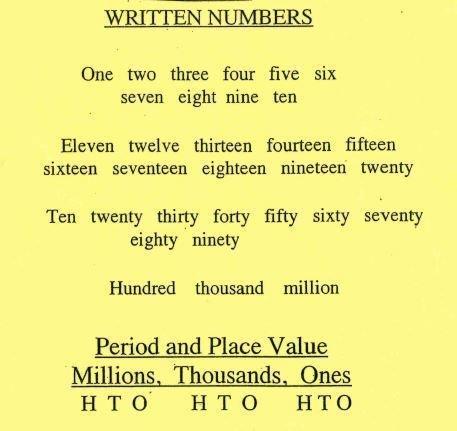 written numbers